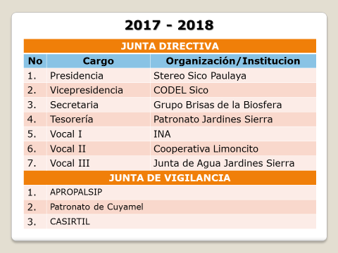 Sico Paulaya 2018-6