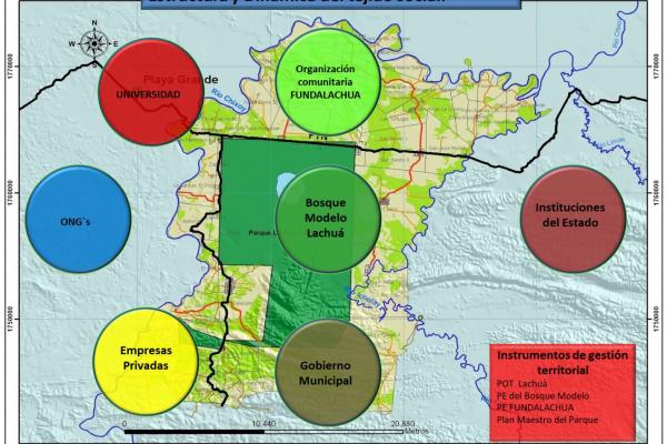 Estructura y dinámica del tejido social en el Bosque Modelo Lachuá